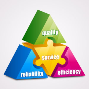 quality control in construction world, quality service