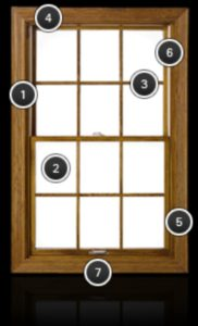 measure windows, replacement windows